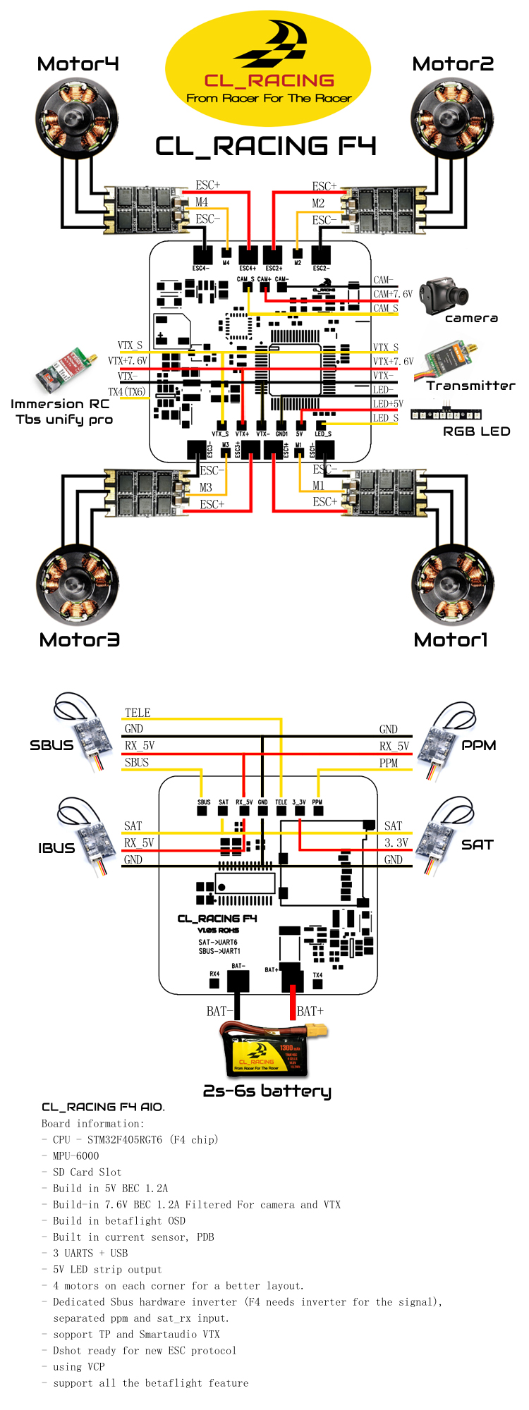 femto f3 wire diagram   21 wiring diagram images
